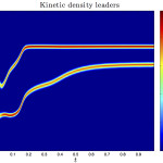 Kinetic_density_leaders_12